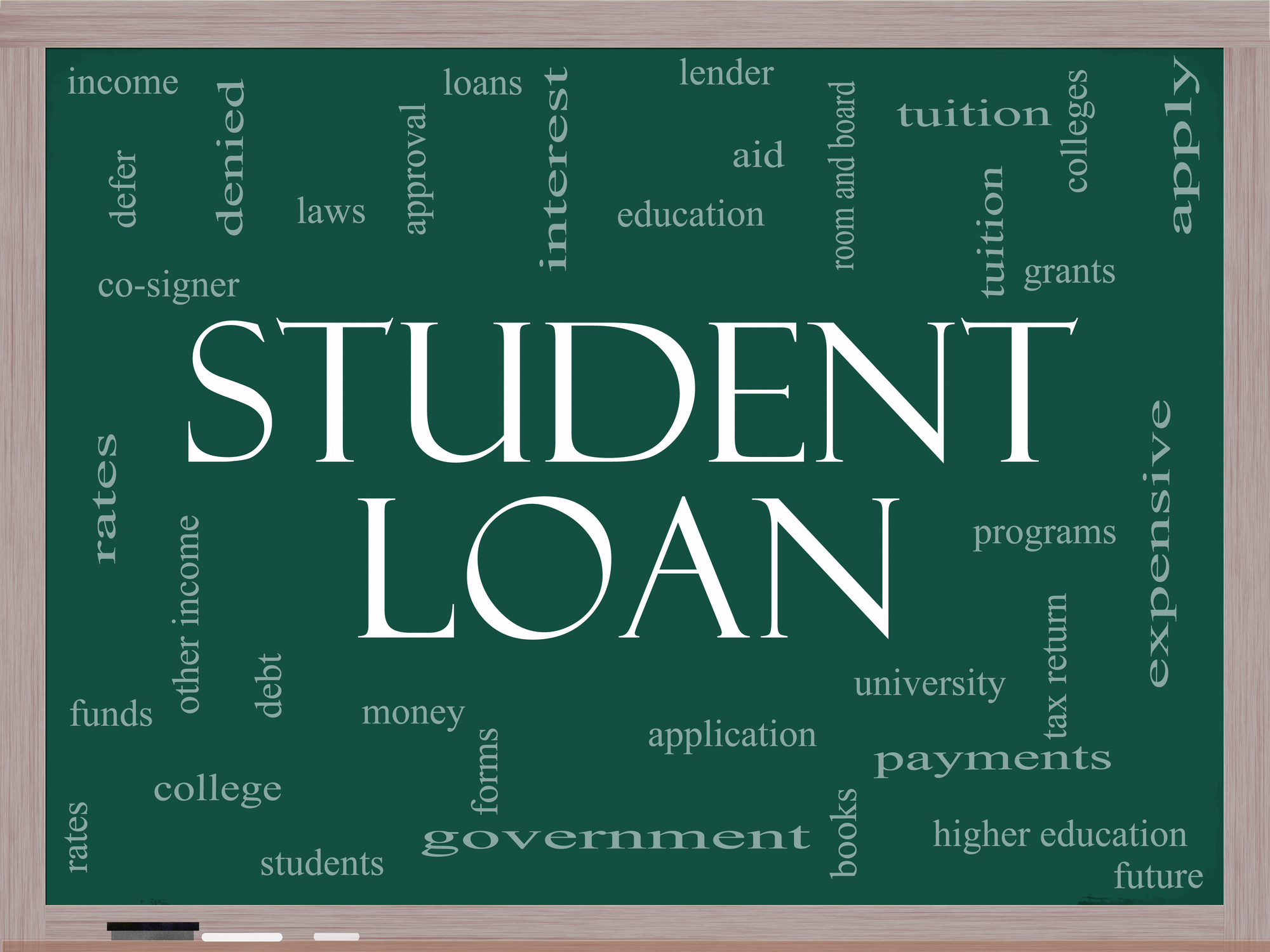 Student Loans Guide Canada